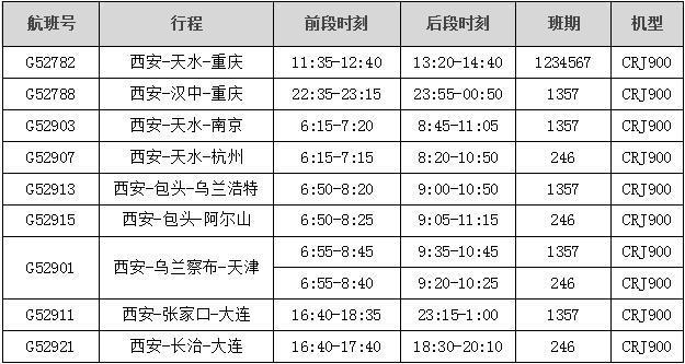 华夏航空在西安开通西安至阿尔山等五条航线