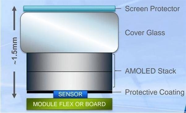 vivo首款屏下指纹新机获认证 支持防水约售3498元
