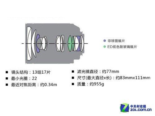 德日混血标准变焦 索尼24-70ZA实战解析