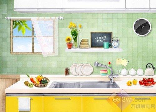 省钱又实用 为您打造高品味厨房的4种策略