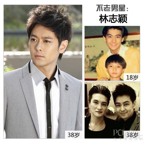 """神话""""的盘点,林志颖都是绝不会错过的一位,他简直是华人男星中"""