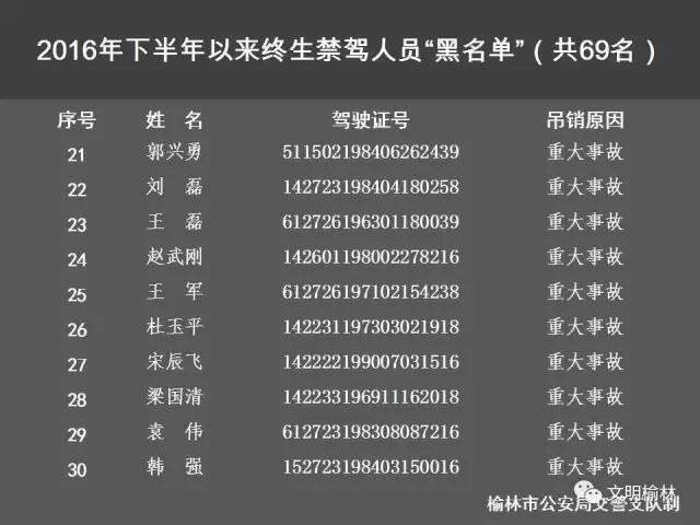 """榆林召开2017年第一次诚信""""红黑榜""""新闻发布会"""