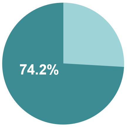 完成率计算公式_收入预算完成率