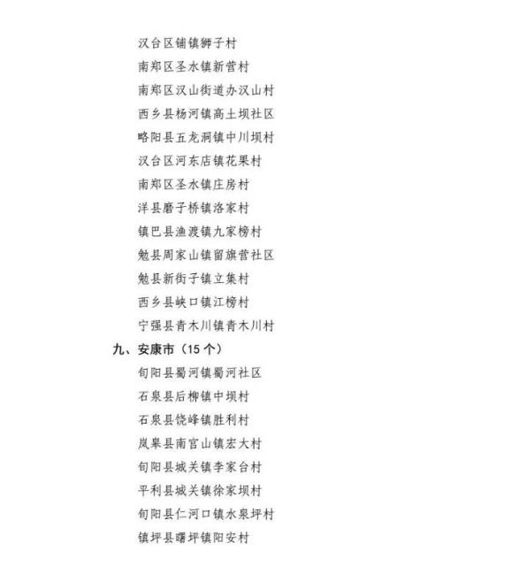 宝塔区三个村被评为陕西省美丽宜居示范村