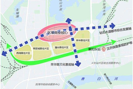 襄州区商圈未来能否撼动襄阳四大商圈