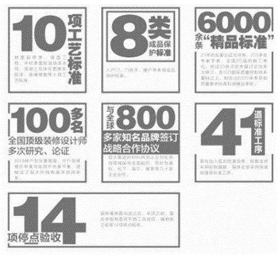 匠心构筑 御领襄阳|12月23日恒大御府营销中心盛大开放
