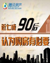90后认为购房有必要_宣城宣城热点专题_宣城宣城房产_腾讯房产_腾讯网