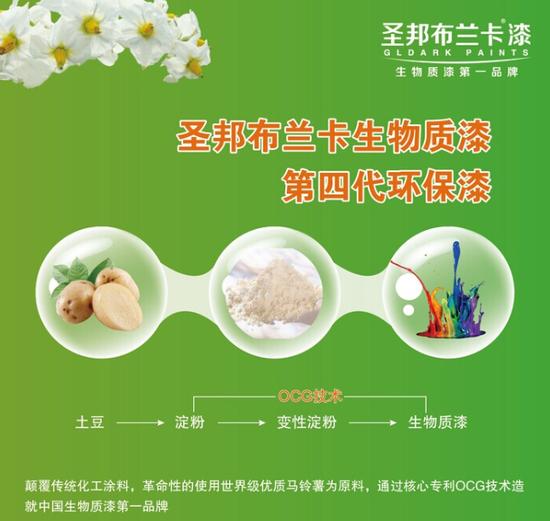 """土豆:从""""盘中餐""""变身""""墙上漆"""""""