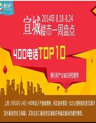 宣城楼市一周400电话top10_宣城宣城热点专题_宣城宣城房产_腾讯房产_腾讯网