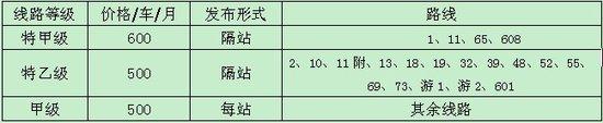 腾讯房产合作伙伴之徐州中邦文化传播有限公司