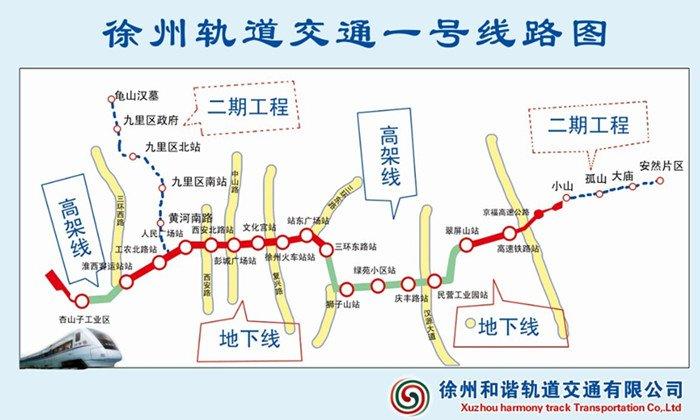 徐州规划图高清