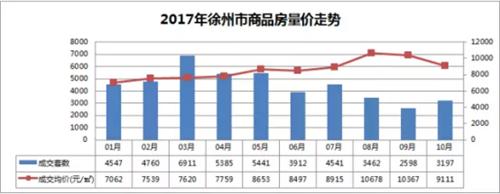 2012徐州市区人口_徐州今年高考人数3.04万人市区共设5个考点