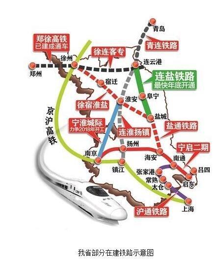 北接烟台,青岛,南连深圳,广州的沿海高铁大通道各段都处在规划,紧锣