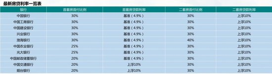 2017年上半年烟台房地产市场报告
