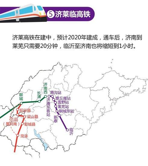 2020年山东将市市通高铁 在建8条线路经过你家吗