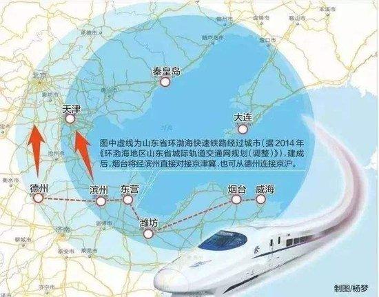 好消息!环渤海潍烟高铁可行性研究报告完成评审