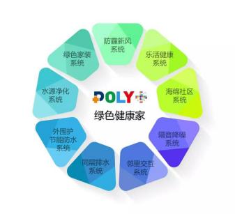 """保利·爱尚海""""绿色健康家""""发布会圆满落幕"""