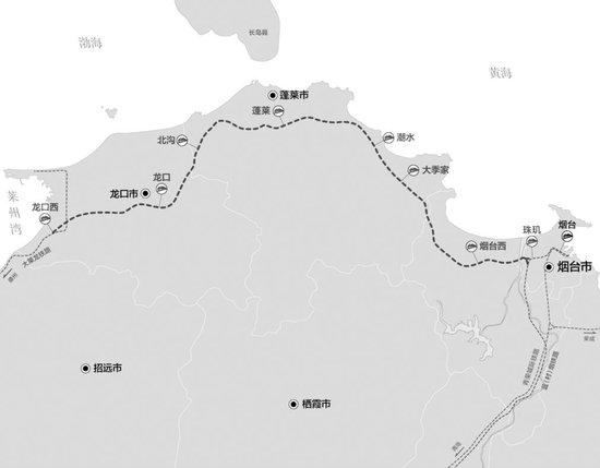 龙烟铁路、潍烟高铁区别在哪?