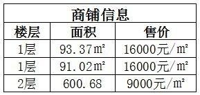 通达南山悦:中南路精品现房 4600元/平米起