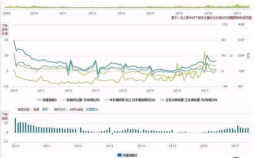 中国此轮房价调控会跌20%-40%,但不至于崩盘