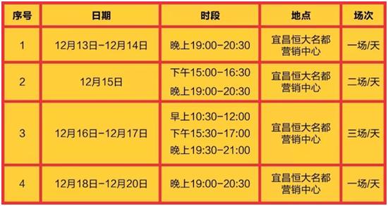 吴桥杂技艺术节 燃情暖冬惊艳宜昌