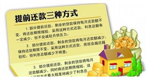 购房知识:买房提前还贷注意事项大盘点