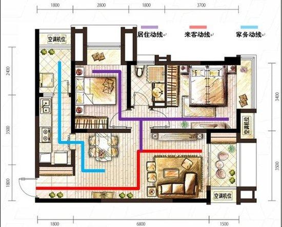好户型标准是什么?怎样的房子才算户型方正?