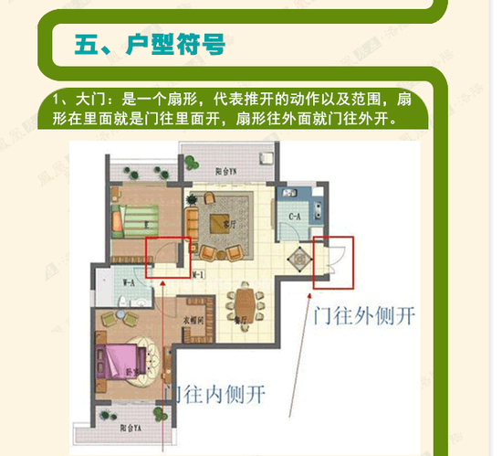 金九银十买房:一张图教你学会挑选好户型