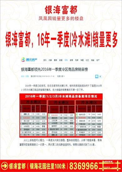 张东:银海富都 为何成为凤凰园销量更多的楼盘?(二)