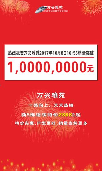 喜报!10月8日万兴雅苑销售登顶1亿元