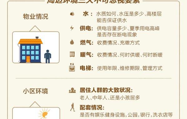 [口水楼市]一张图看懂二手房如何实地看房 - 天地一沙鸥 - 日常生活宝典
