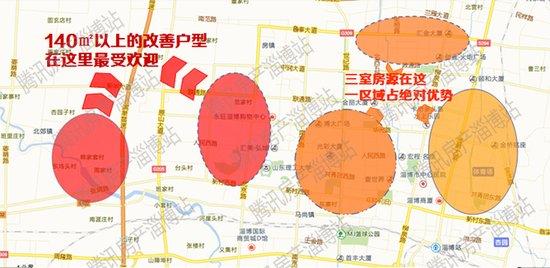 【数据】淄博主力楼盘网签数据!