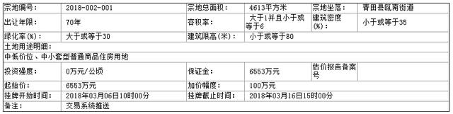 青田国有建设用地使用权QTGT2018-002号出让公告
