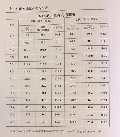 14岁儿子被查出患矮小症 这位杭州父亲拒绝治疗