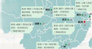"""【新闻课63】8大求学之城谁最""""势利"""