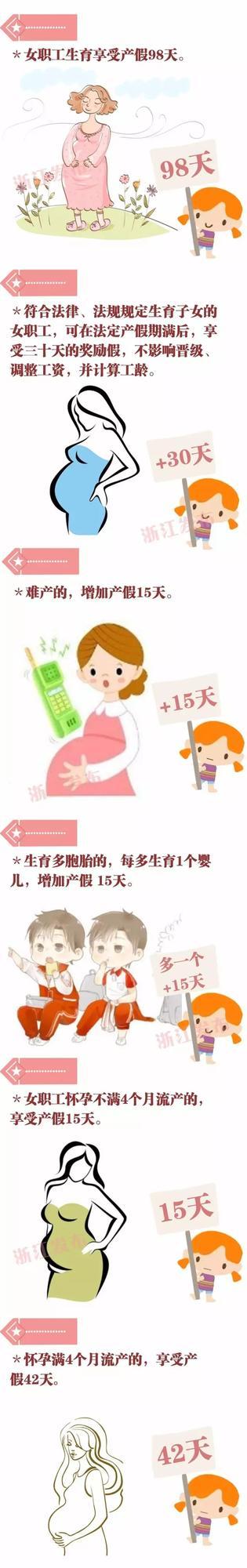 嘉兴女职工怀孕不满3个月 每天可带薪休息1小时
