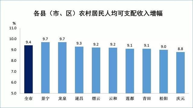 人均增幅_dnf增幅15太极天帝剑