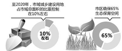杭州市主城区人口_杭州9大区人口一览:上城区34.5万人,下城区52.6万人
