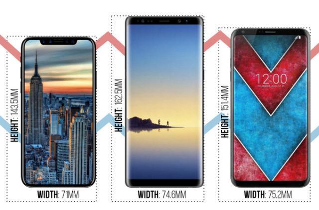 2017年市面最佳无边框智能手机这是趋势