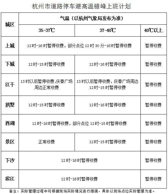 杭州停车收费员错时上班 高温休息时段泊位费暂免