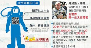 【新闻课39】向太空去!向太空去!