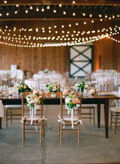 如何挑选理想的婚宴场地
