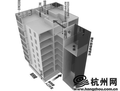 ...江将给老旧住宅加装电梯 部分县市先行先试图片 28789 400x303