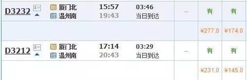 浙江高铁票打折了!温州至宁波只要66