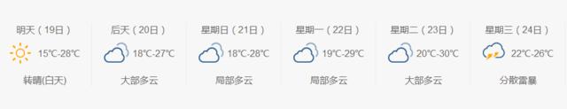 浙江持续晴热昼夜温差大 一大波雨水已在路上