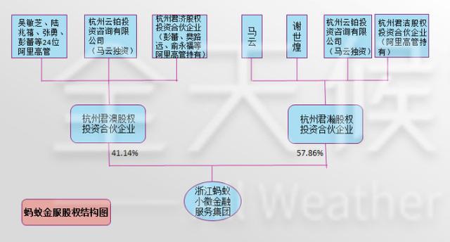 蚂蚁金服计划融资50亿美金 或寻求上海等两地上市