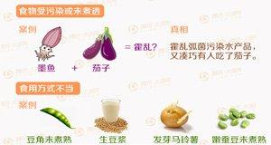 【新闻课82】橘和蟹同食真的会中毒?