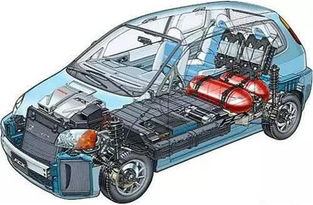 """百亿元""""风口""""将至 新能源汽车电池回收企?#23548;?#36895;布局"""