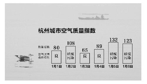 浙江正式发布环境空气质量指数 今年底覆盖全省