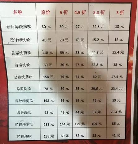 杭州21岁女孩刚坐下被理发师抹一堆东西 结账1500元